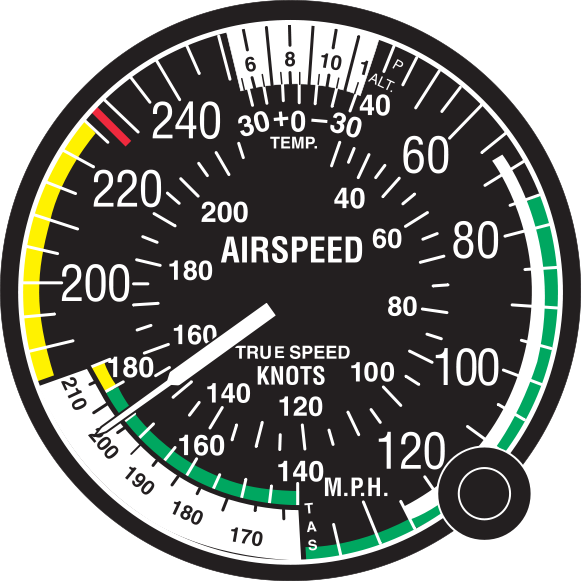 Airspeed Indicator, courtesy Wikipedia.